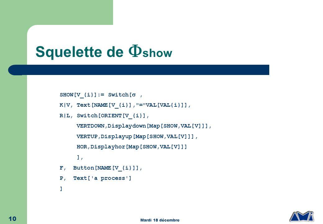 Squelette de Fshow SHOW[V_{i}]:= Switch[s ,